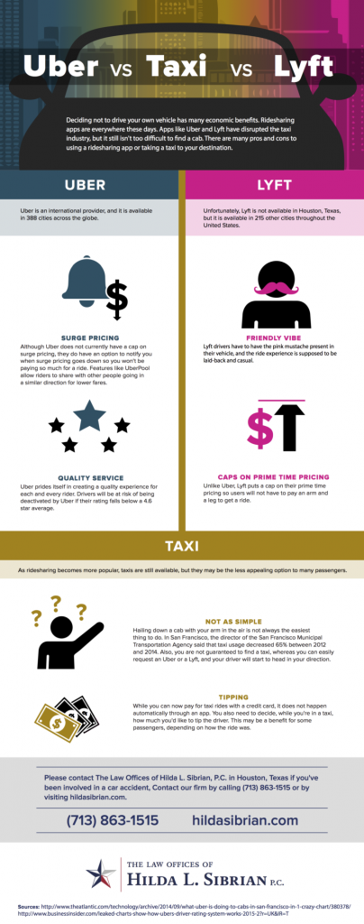 Sibrian Uber Lyft Taxi Infographic