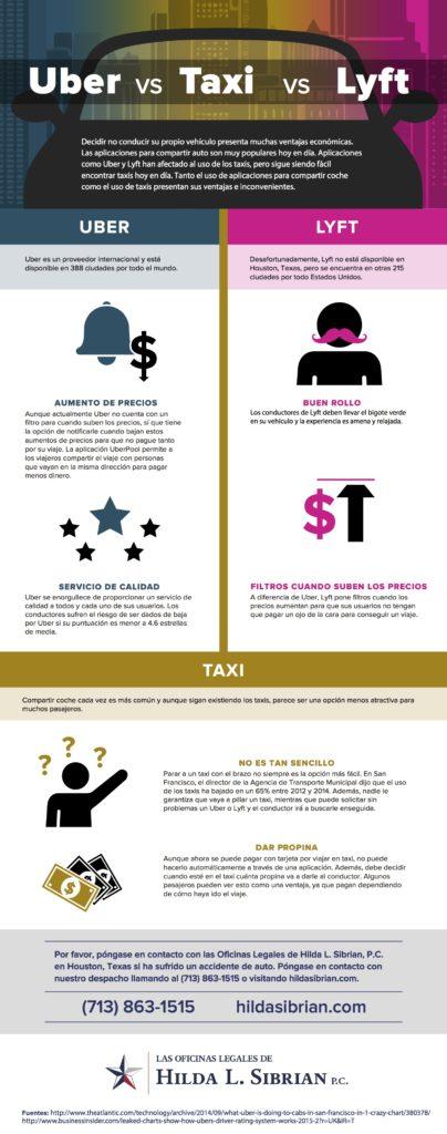 ¿Qué Sucede Si Es Usted El Pasajero En Un Accidente Con Uber?