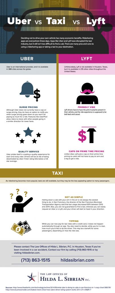 Infographic Uber Vs. Lyft Vs. Taxi