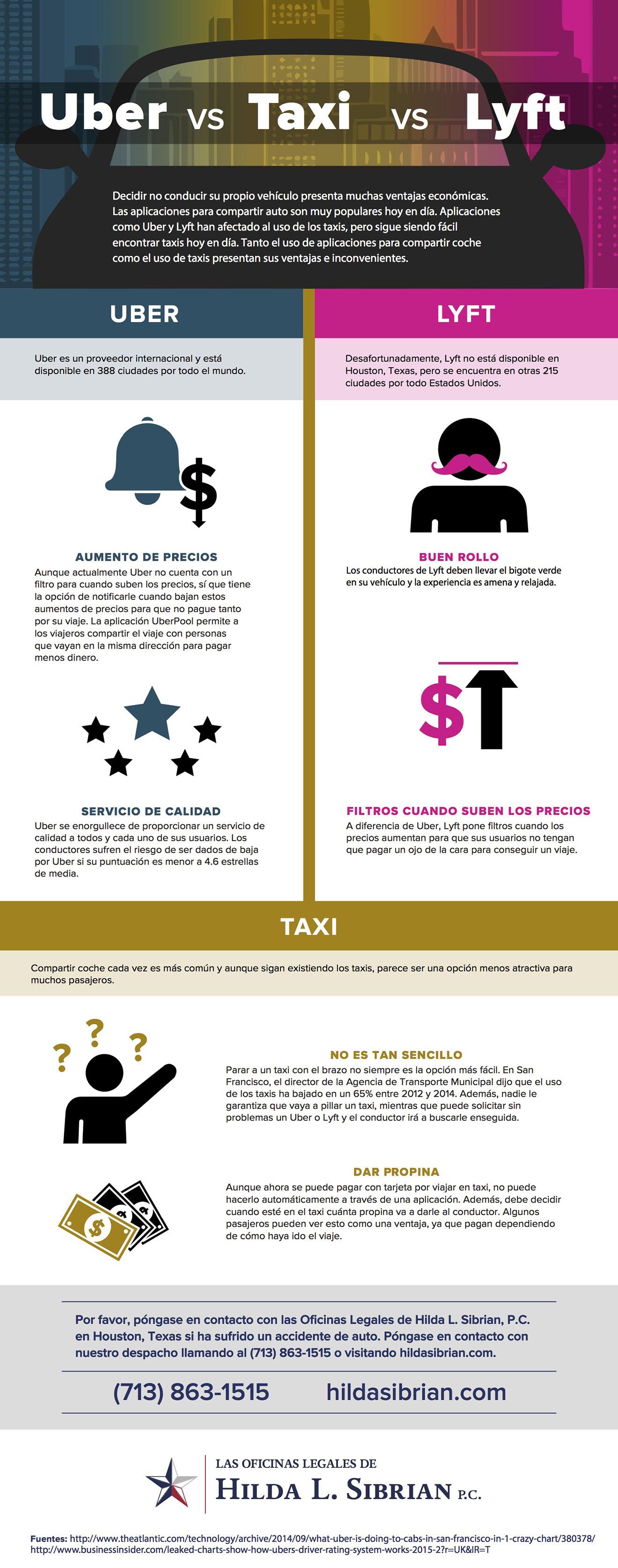 Infografia Uber Vs. Taxi Vs. Lyft