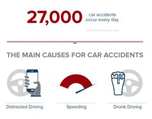 Sibrian Car Accident Guide Houston