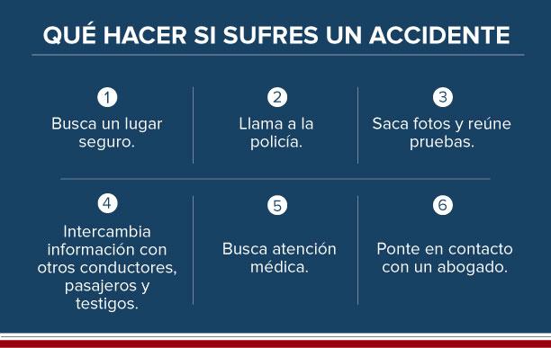 sibrian_caraccidentguide_spanish_07