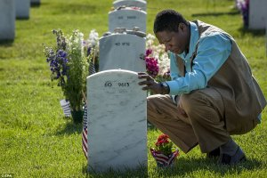 Wrongful Death in Texas Featured Image
