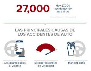 ¿Cuáles son las causas de los accidentes de auto?